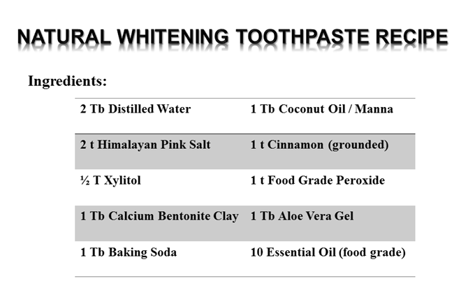 natural fluoride free toothpaste recipe Ms Toi